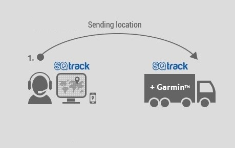 SQ-Track-komunikacija-z-voznikom-2